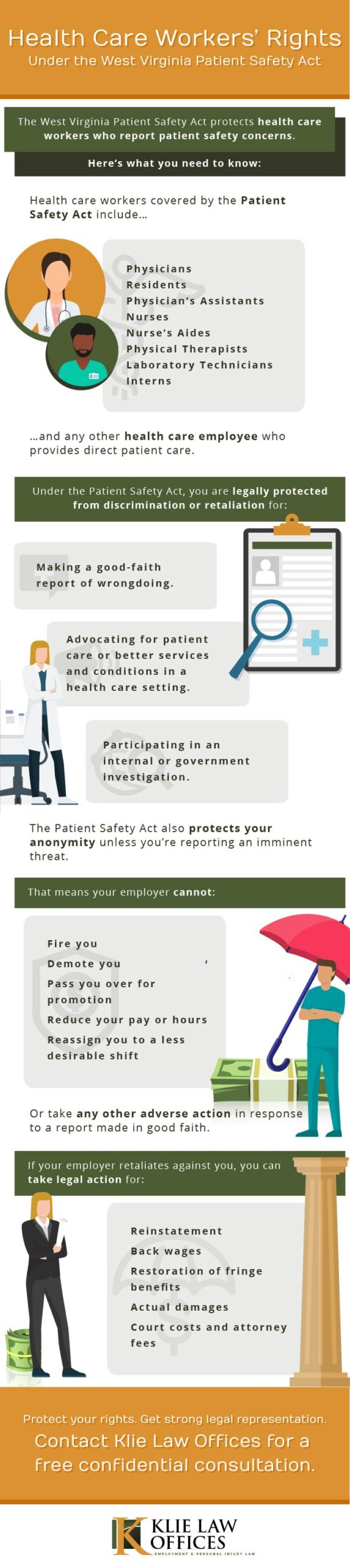 Health Care Workers Rights infographic